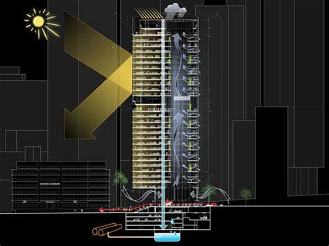 1 moulmein rise floor plan structures with high aims detail magazine of