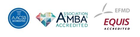 Aacsb Accredited Mba Uk by Accreditations And Rankings Henley Business School