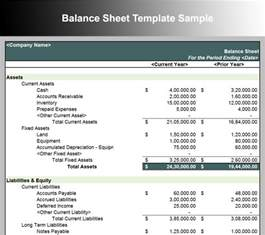 Template For A Balance Sheet by Balance Sheet Template Free Excel Word Documents