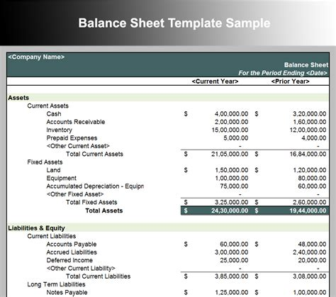 balance sheet analysis accounting simplified balancing sheet