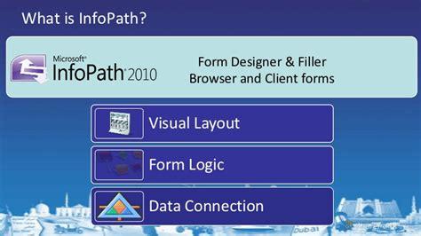 custom template in infopath 2010 deepu mis blog