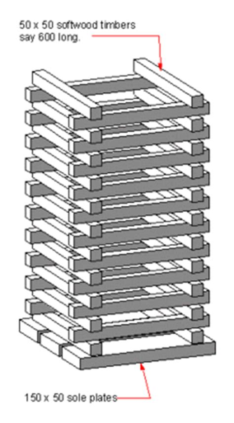 Pier Foundation House Plans Box Crib Wikipedia