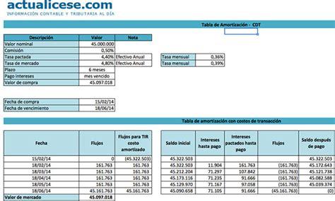 cuadro de amortizaciones formato tabla amortizaci 243 n de cdt