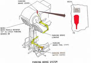 Aircraft Parking Brake System Investigation Ao 2013 075 Collision With Aerobridge