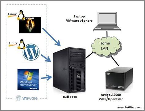 windows home server and vmware esxi