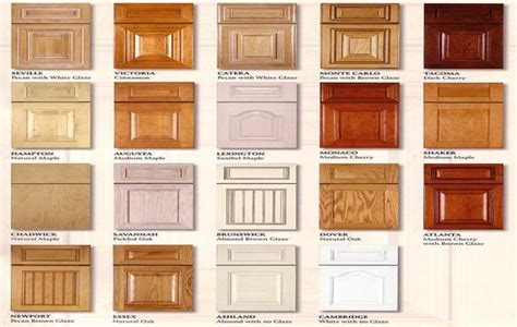 Kitchen Cabinet Names Kitchen Cabinet Door Styles Names