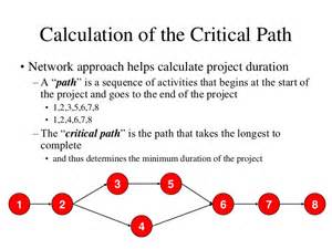 critical path ppt