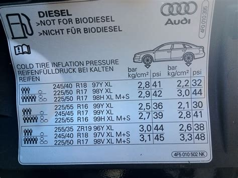 audi a6 tyre pressures car care tyre pressures syncrowerkz