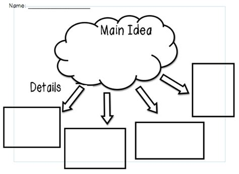 idea organizer main idea detail graphic organizer teaching reading