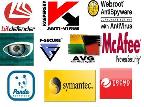 Antivirus Security the importance of an antivirus software