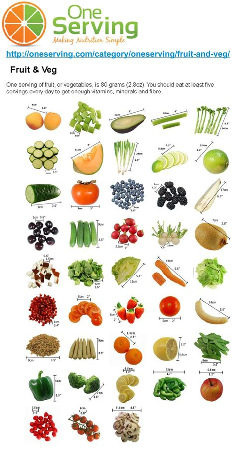 6 fruit categories fruit and vegetable 1 serving sizes screenshot grabbed