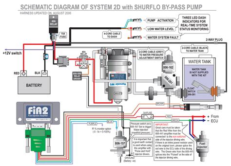 electric rv water wiring diagram get free image