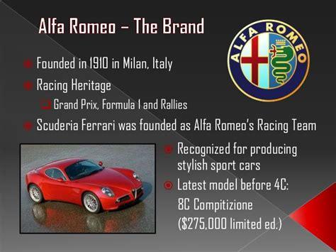 brand launch strategy alfa romeo 4c