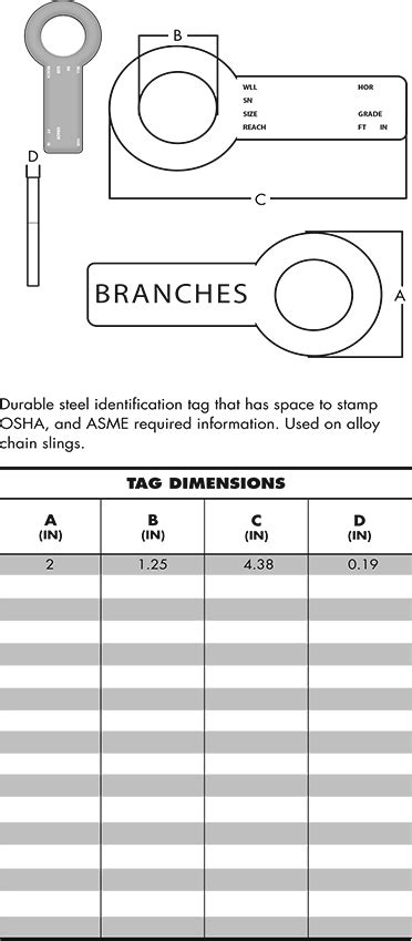Alloy Chain Slings - Sharrow Lifting Products