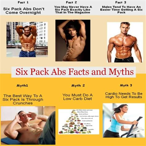 six pack abs facts and myths healthy fitness myth and fact tip fitness hashtag best