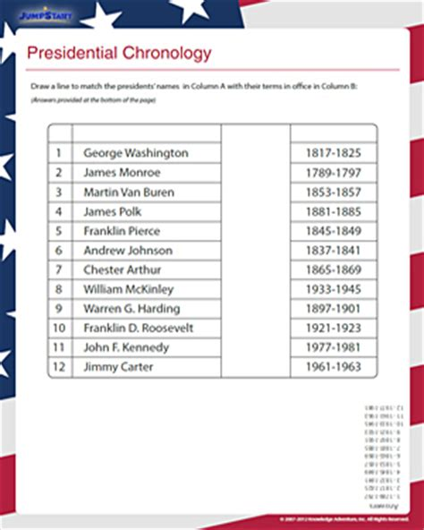 Chronological Order Worksheets 4th Grade by Patriot Day Worksheets Abitlikethis