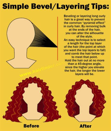 Explaining How To Bevel A Bob | 25 best ideas about layered curly hair on pinterest