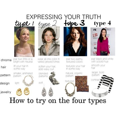 type 4 bold hair dress your quot how to try on the four types quot by expressingyourtruth on