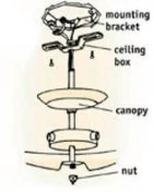 Ceiling Fan With Chandelier Light Kit How To Hang A Chandelier