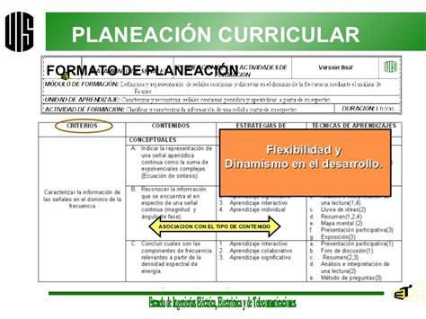 Definicion De Modelo Curricular Educativo Ejemplo Dise 241 O Curricular Paso A Paso
