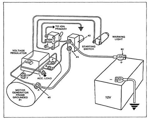100 kohler standby generator wiring diagram onan
