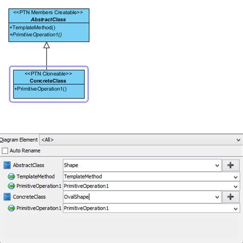 jsp layout template tutorial template pattern tutorial