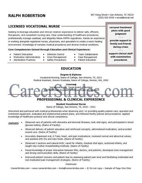 Sample resume lpn nursing home : Order Custom Essay Online