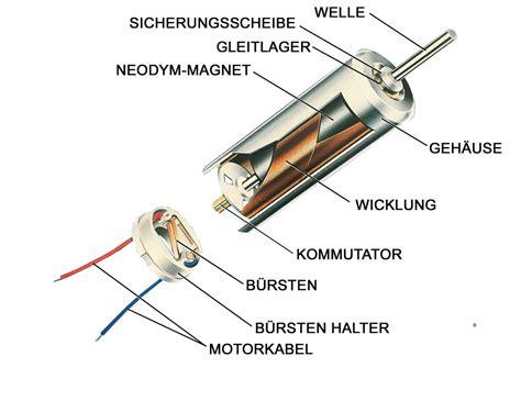 Aufbau Auto by Motor Aufbau Impremedia Net