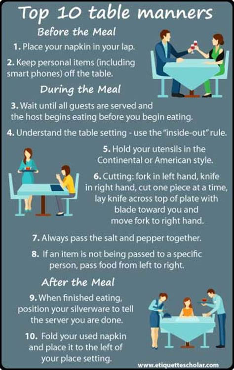 8 Places Need More Manners by The Ultimate Guide To Dining Etiquette