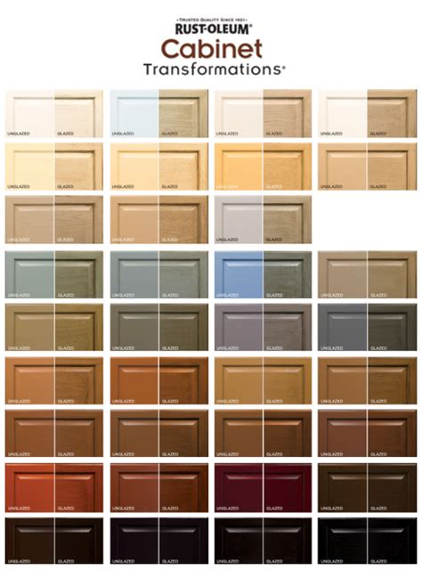 rustoleum cabinet transformations light kit colors cabinets for 200 rust oleum cabinet