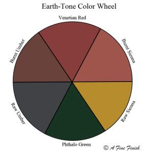earth tone color wheel 11 tips for family friendly faux an artistic home a