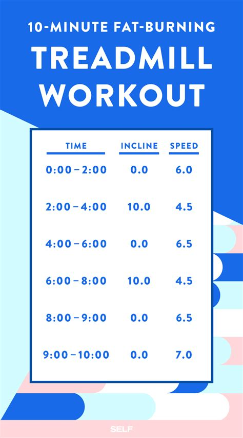 try one of these 10 minute cardio workouts for a