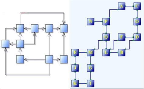 layout versus schematic algorithm java diagram library java swing drawing library for