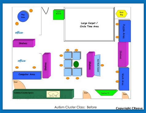 classroom layout autism back to school setting up classrooms for students with