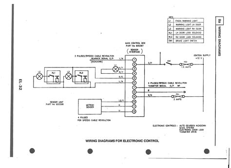 bmw 330ci diagram free wiring diagrams pictures