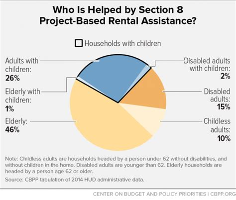 what is section 8 housing what is the section 8 program 28 images lebanon housing authority section 8