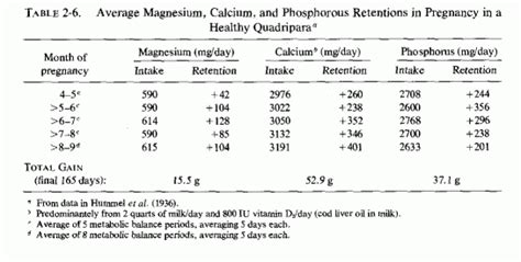 Milk Of Magnesia After C Section by Milk Of Magnesia Dose For 2 Year