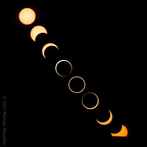 best 25 solar eclipse 2017 ideas on pinterest august