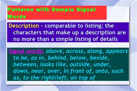 simple listing pattern of organization signal words 5 organizational patterns in paragraphs
