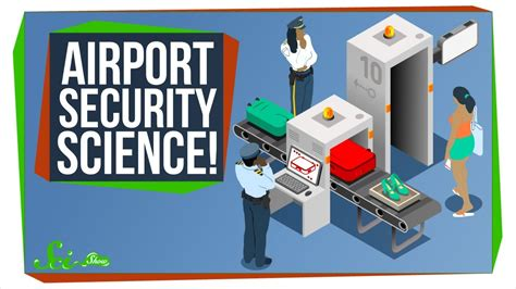 The View Discuss Airport Security by The Science Of Airport Security