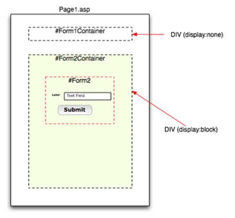 design html iframe accessing elements on the parent page of an iframe