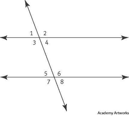 Adjacent Interior Angles by Interior Angle Define Interior Angle At Dictionary