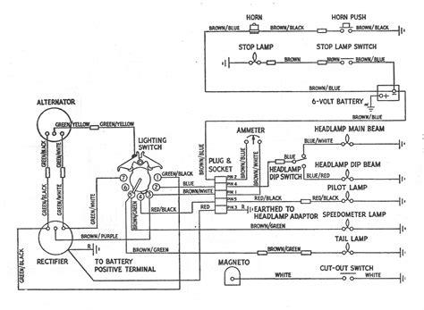 1974 tr6 wiring diagram wiring diagram