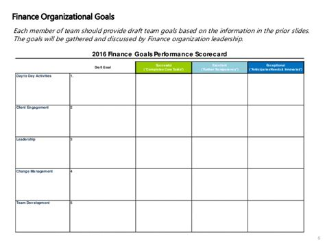 Finance Organization Strategy Goal Setting Template Strategic Goal Setting Template