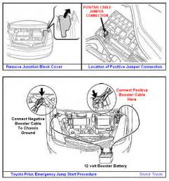 2004 toyota rav4 battery replacement parts motor repalcement parts