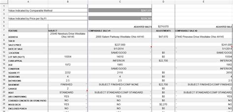 home remodeling costs calculator 28 images excel home