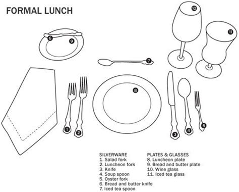 how to set a formal table how to set the table formal table setting formal lunch