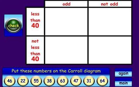 topmarks carroll diagrams carroll diagrams 6 11 year olds topmarks math