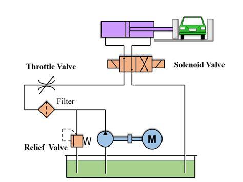 110v hydraulic valve wiring diagram free wiring