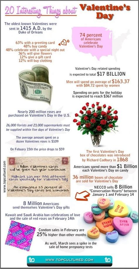 s day trivia i 3 95 s day best 25 valentines day trivia ideas on